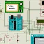 GSM Based Fire and Smoke Detection and Prevention System